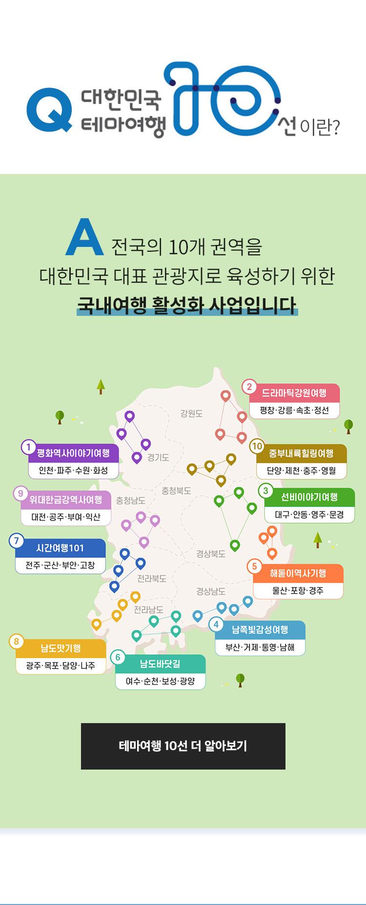 대한민국 테마여행 10선이란?